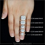 Picking the Perfect Ring